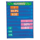 Equivalency Pocket Chart