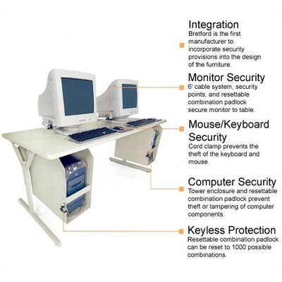 "Bretford Manufacturing Inc 72"" Wide Tech-Guard Work Center For Securing G4 Macs and Tower PCs"