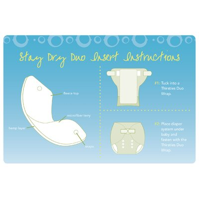 Thirsties,INC Stay Dry Duo Insert