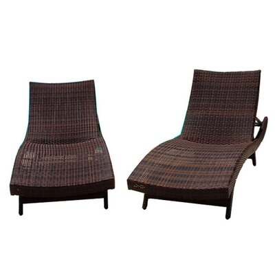 Home Loft Concept Outdoor Adjustable Lounge (Set of 2)