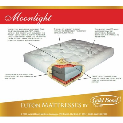"Gold Bond Moonlight 8"" Cotton and Foam Futon Mattress"