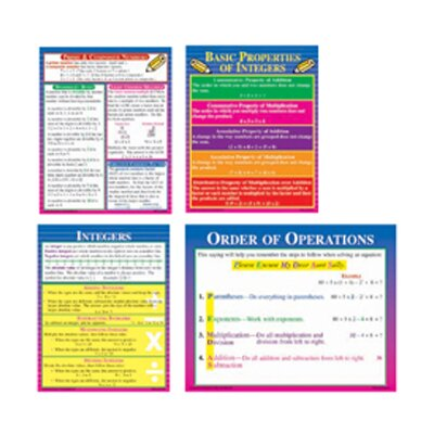 McDonald Publishing Poster Set Pre-algebra Gr 4-9