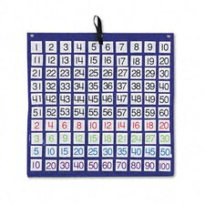 Hundreds Pocket Chart with 100 Clear Pockets, Colored Number Cards