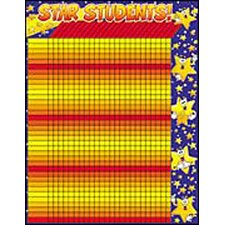 Star Students Incentive Friendly